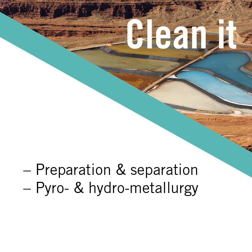 Clean it: Mineral Processing Preparation and separation technologies; pyro- and hydro-metallurgy